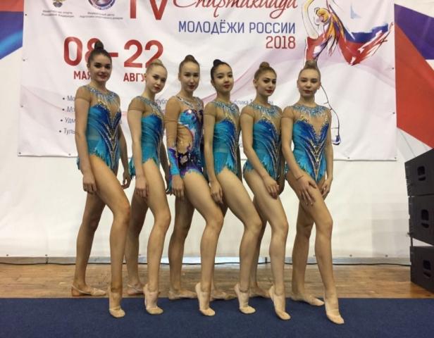 IV летняя спартакиада молодежи России 2018 года
